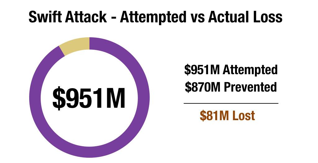swift-attack.001