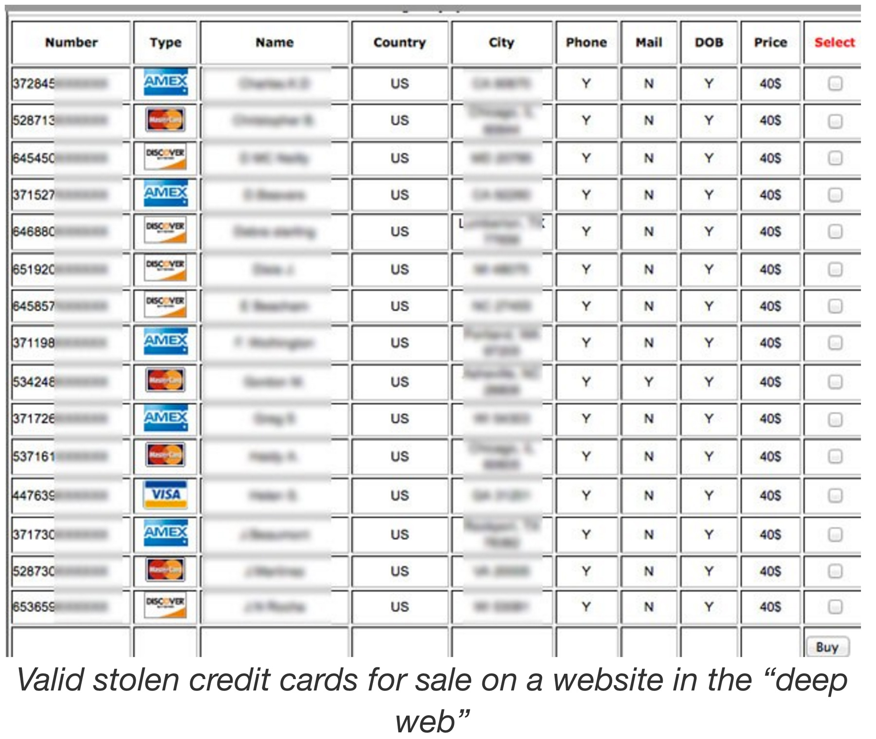 STOLEN-TARGET-CARDS-ON-THE-DARK-WEB
