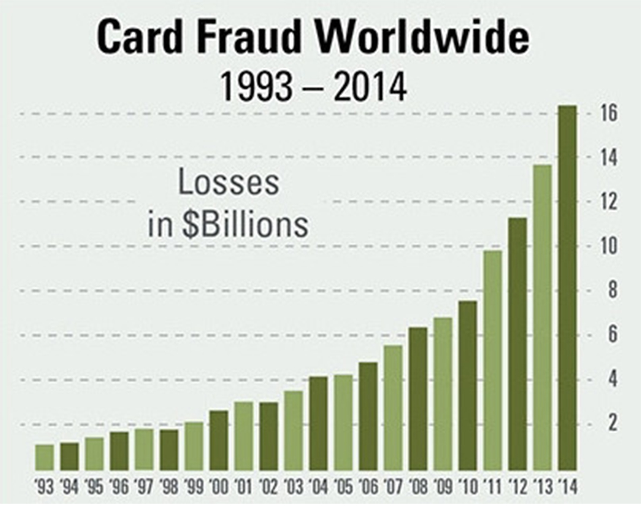 card-fraud-smaller
