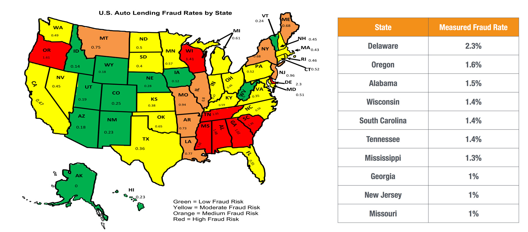 riskiest-states-for-fraud