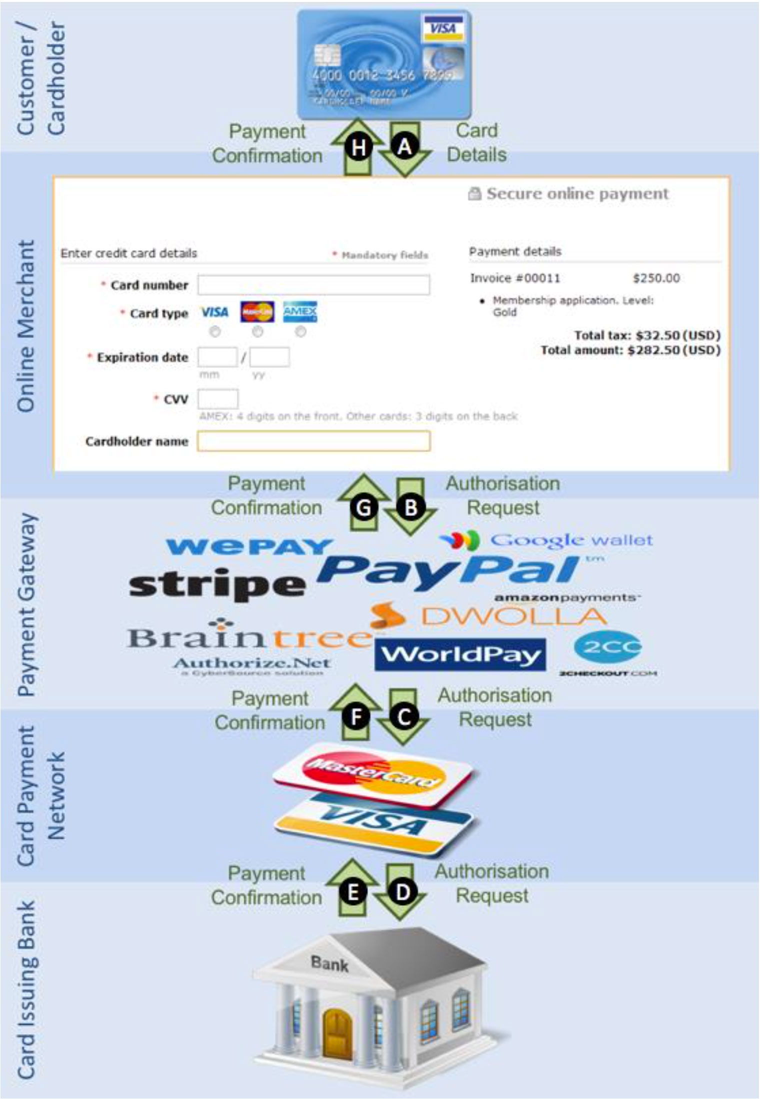 payment-network