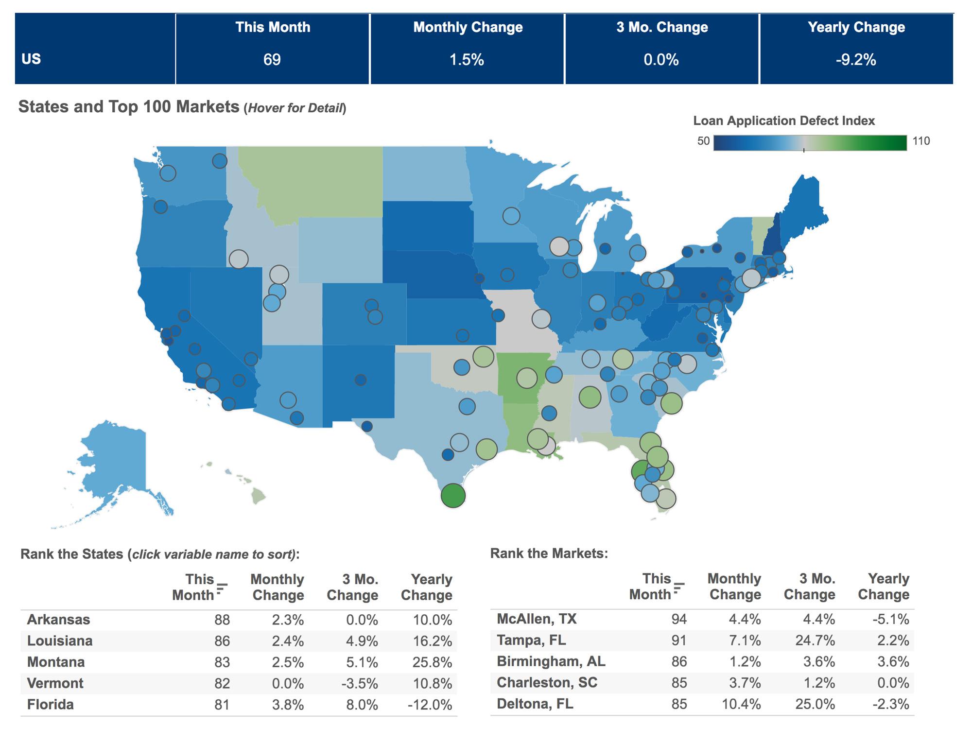 Hot-Spots-Mortgage-Fraud-US