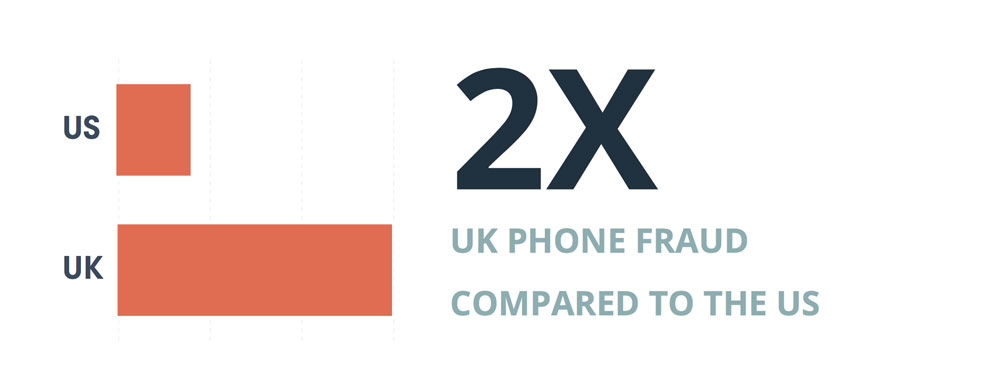 UK-CALL-CENTER-FRAUD
