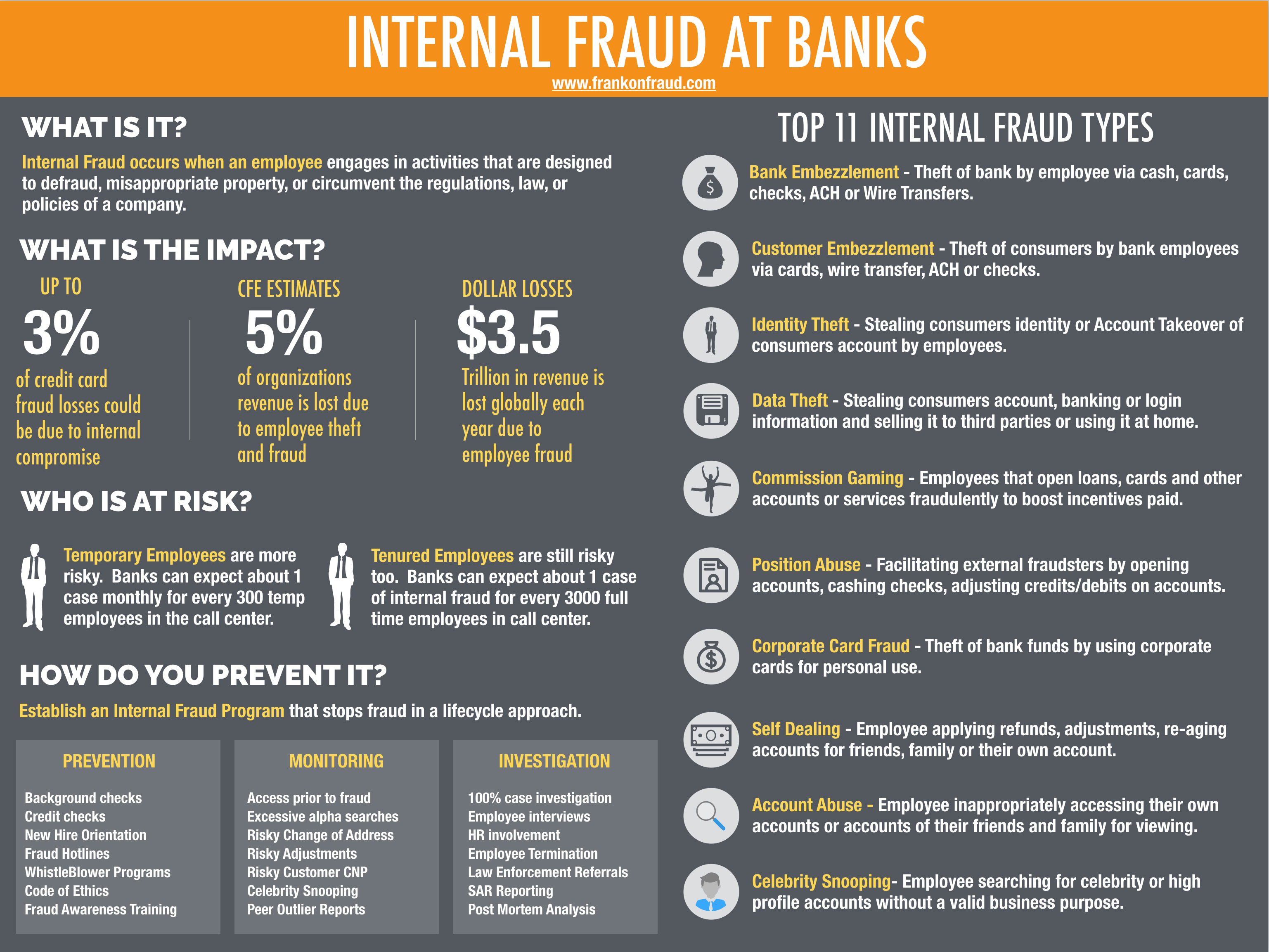 internal-fraud-infographic Wiring Funds on